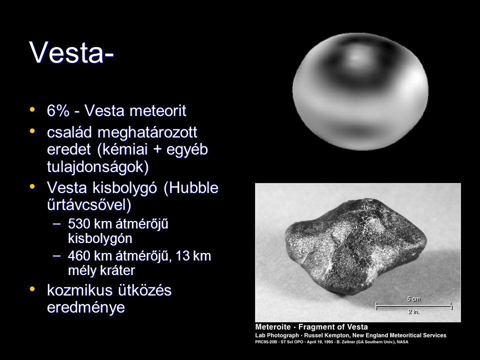 Vesta- 6% - Vesta meteorit 6% - Vesta meteorit család meghatározott eredet (kémiai + egyéb tulajdonságok) család meghatározott eredet (kémiai + egyéb tulajdonságok) Vesta kisbolygó (Hubble űrtávcsővel) Vesta kisbolygó (Hubble űrtávcsővel) – 530 km átmérőjű kisbolygón – 460 km átmérőjű, 13 km mély kráter kozmikus ütközés eredménye kozmikus ütközés eredménye