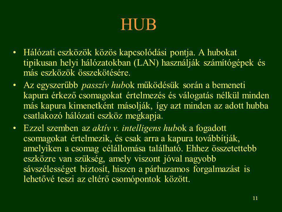 11 HUB Hálózati eszközök közös kapcsolódási pontja.
