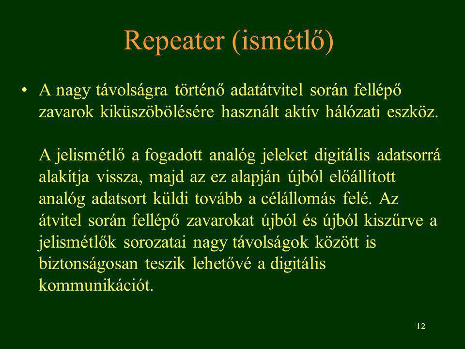 12 Repeater (ismétlő) A nagy távolságra történő adatátvitel során fellépő zavarok kiküszöbölésére használt aktív hálózati eszköz.