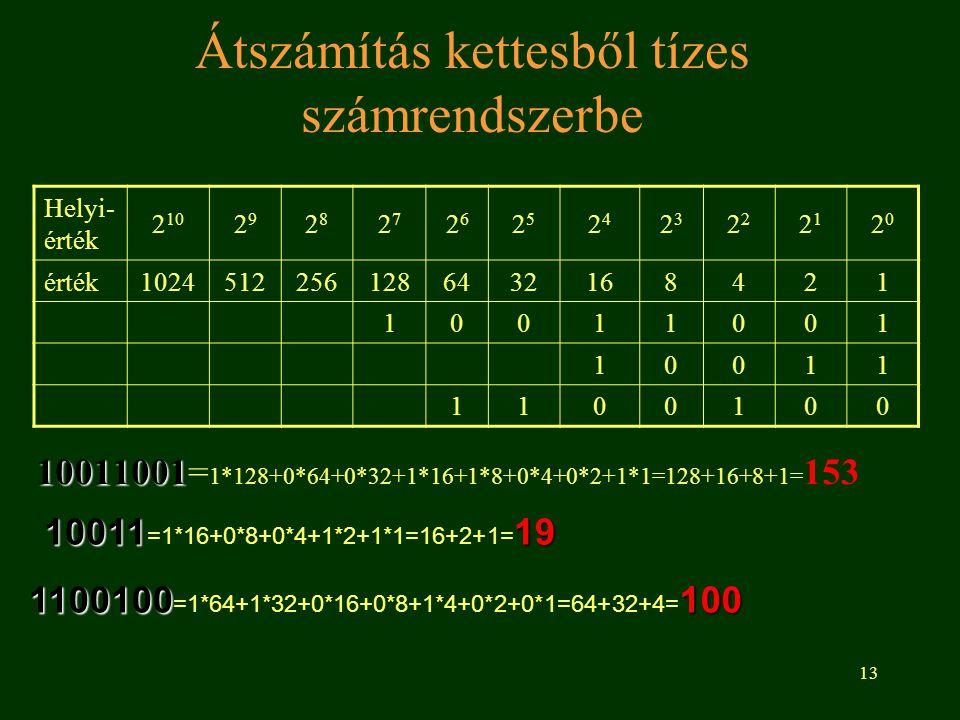 13 Átszámítás kettesből tízes számrendszerbe 10011001= 1*128+0*64+0*32+1*16+1*8+0*4+0*2+1*1=128+16+8+1= 153 Helyi- érték 2 10 2929 2828 2727 2626 2525