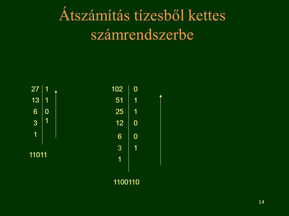14 Átszámítás tízesből kettes számrendszerbe 271 131 60 3 1 1 11011 102 3 60 120 1 1 25 51 0 1 1 1100110