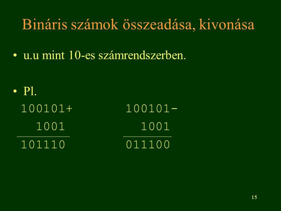 15 Bináris számok összeadása, kivonása u.u mint 10-es számrendszerben. Pl. 100101+100101- 1001 1001 101110011100