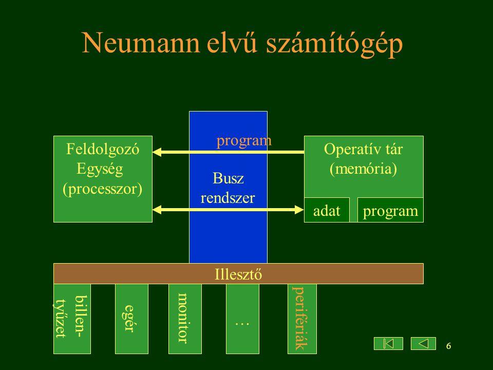 6 Busz rendszer Neumann elvű számítógép Feldolgozó Egység (processzor) Operatív tár (memória) adatprogram Illesztő billen- tyűzet egér monitor … perifériák