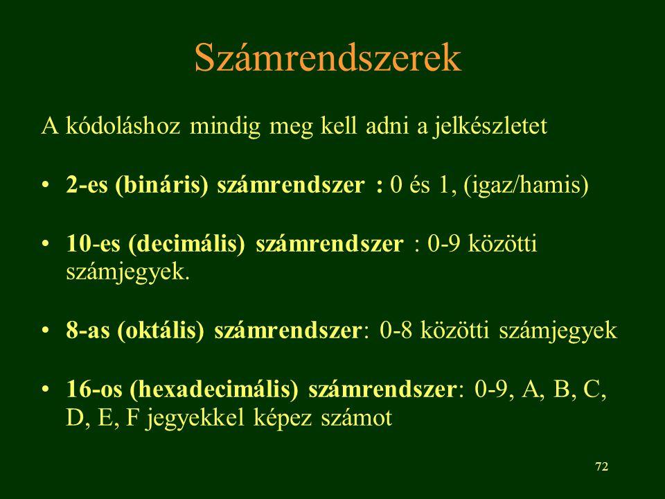 72 Számrendszerek A kódoláshoz mindig meg kell adni a jelkészletet 2-es (bináris) számrendszer : 0 és 1, (igaz/hamis) 10-es (decimális) számrendszer : 0-9 közötti számjegyek.