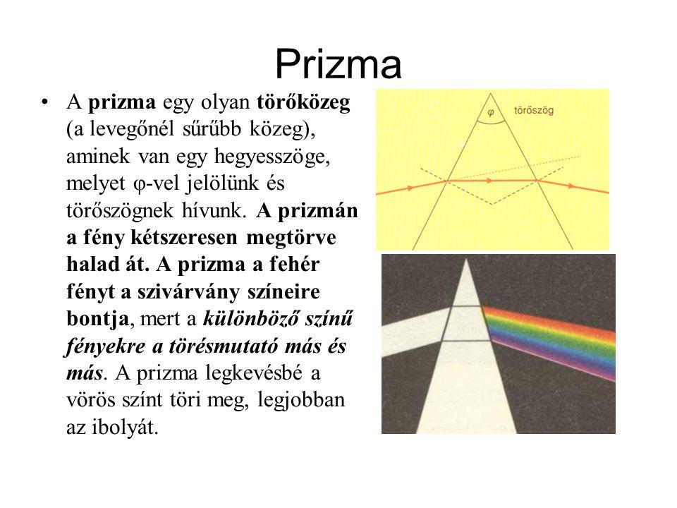 Prizma A prizma egy olyan törőközeg (a levegőnél sűrűbb közeg), aminek van egy hegyesszöge, melyet φ-vel jelölünk és törőszögnek hívunk. A prizmán a f