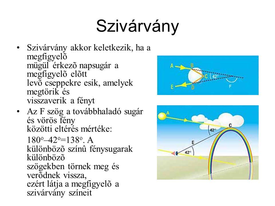 Szivárvány Szivárvány akkor keletkezik, ha a megfigyelõ mügül érkezõ napsugár a megfigyelõ elõtt levõ cseppekre esik, amelyek megtörik és visszaverik