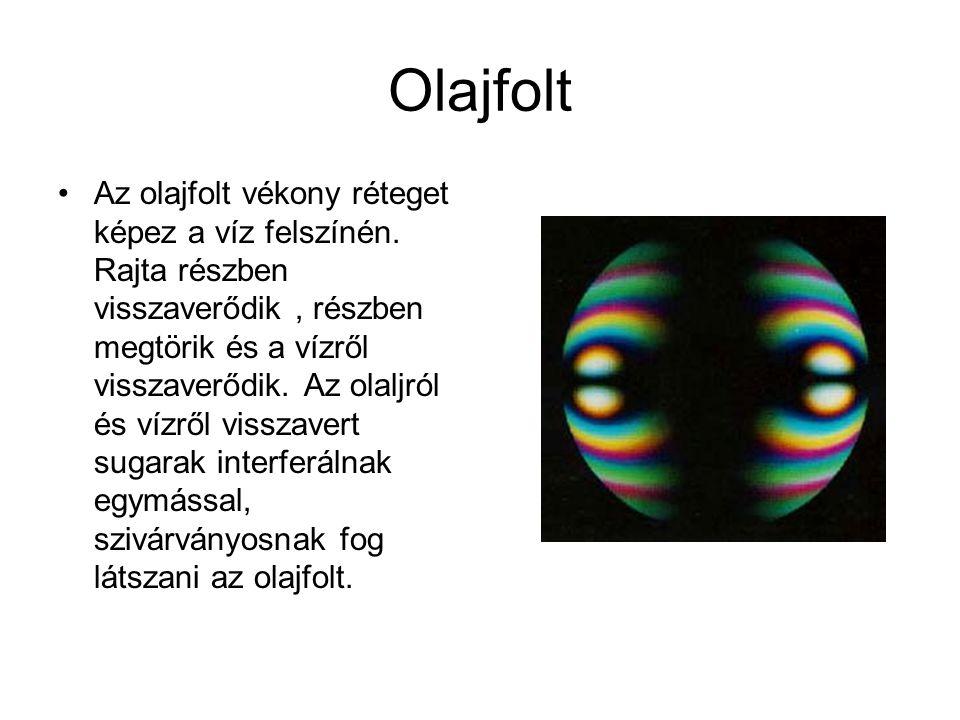 Polarizáció A fény transzverzélis hullám.