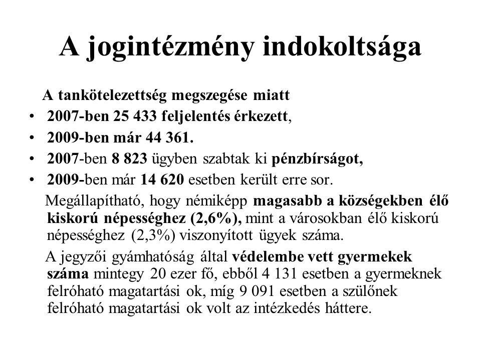 A jogintézmény indokoltsága A tankötelezettség megszegése miatt 2007-ben 25 433 feljelentés érkezett, 2009-ben már 44 361. 2007-ben 8 823 ügyben szabt