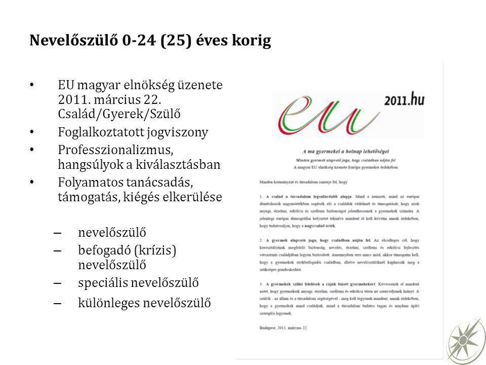 Nevelőszülő 0-24 (25) éves korig EU magyar elnökség üzenete 2011. március 22. Család/Gyerek/Szülő Foglalkoztatott jogviszony Professzionalizmus, hangs