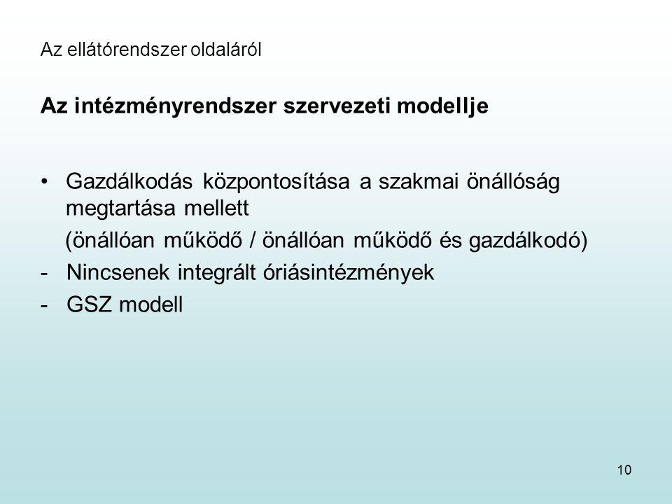 Az ellátórendszer oldaláról Az intézményrendszer szervezeti modellje Gazdálkodás központosítása a szakmai önállóság megtartása mellett (önállóan működő / önállóan működő és gazdálkodó) - Nincsenek integrált óriásintézmények - GSZ modell 10