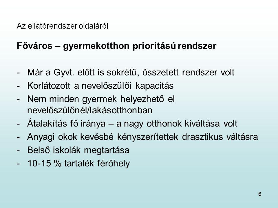 Az ellátórendszer oldaláról Főváros – gyermekotthon prioritású rendszer -Már a Gyvt.