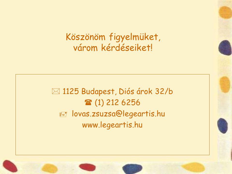 Köszönöm figyelmüket, várom kérdéseiket!  1125 Budapest, Diós árok 32/b  (1) 212 6256  lovas.zsuzsa@legeartis.hu www.legeartis.hu