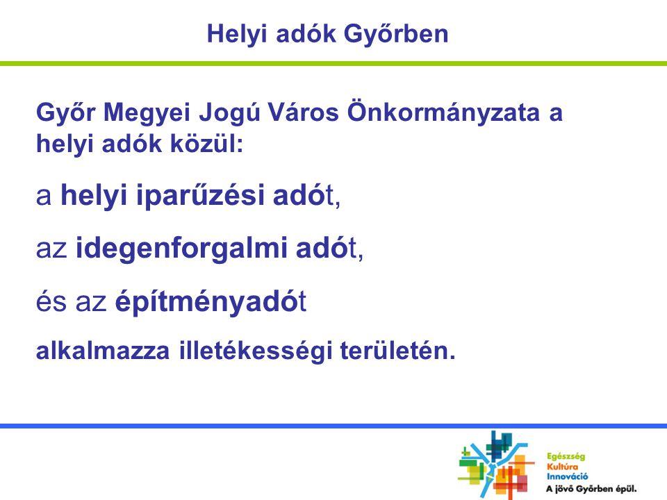 Helyi adók Győrben Győr Megyei Jogú Város Önkormányzata a helyi adók közül: a helyi iparűzési adót, az idegenforgalmi adót, és az építményadót alkalmazza illetékességi területén.