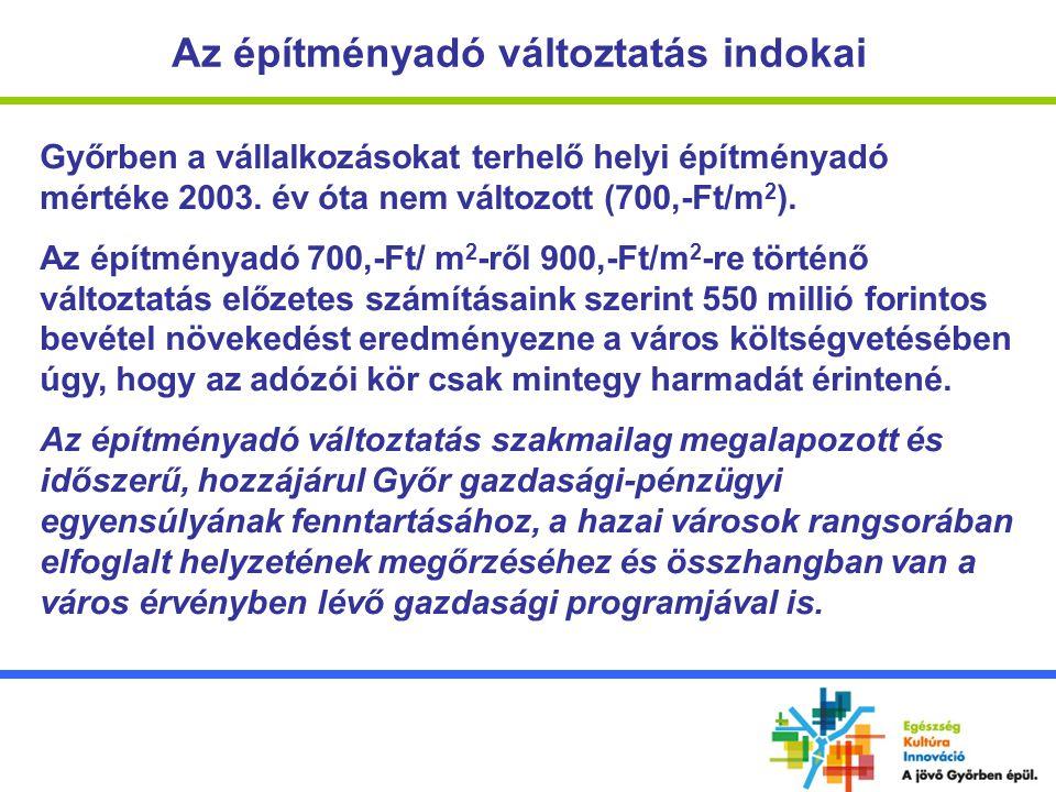 Az építményadó változtatás indokai Győrben a vállalkozásokat terhelő helyi építményadó mértéke 2003.