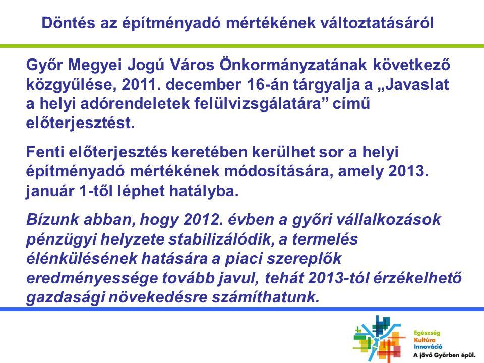 Döntés az építményadó mértékének változtatásáról Győr Megyei Jogú Város Önkormányzatának következő közgyűlése, 2011.