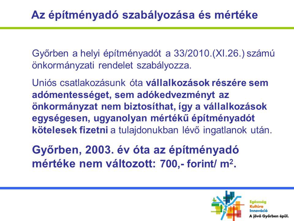 Az építményadó bevétel megoszlása vállalkozások/magánszemélyek Győrben az építményadó bevétel 95 %-át a vállalkozások, 5 %-át pedig magánszemélyek fizetik.