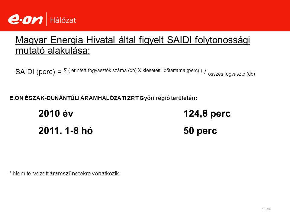 10.dia E.ON ÉSZAK-DUNÁNTÚLI ÁRAMHÁLÓZATI ZRT Győri régió területén: 2010 év 124,8 perc 2011.