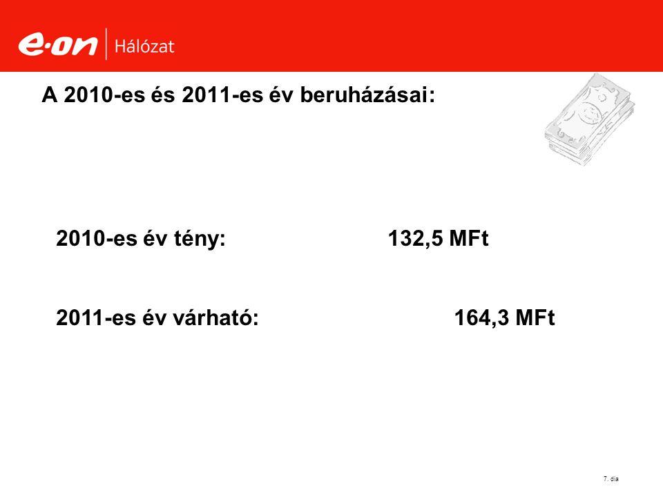 7. dia 2010-es év tény:132,5 MFt 2011-es év várható:164,3 MFt A 2010-es és 2011-es év beruházásai: