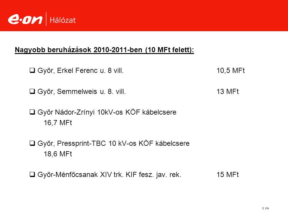 8.dia Nagyobb beruházások 2010-2011-ben (10 MFt felett):  Győr, Erkel Ferenc u.