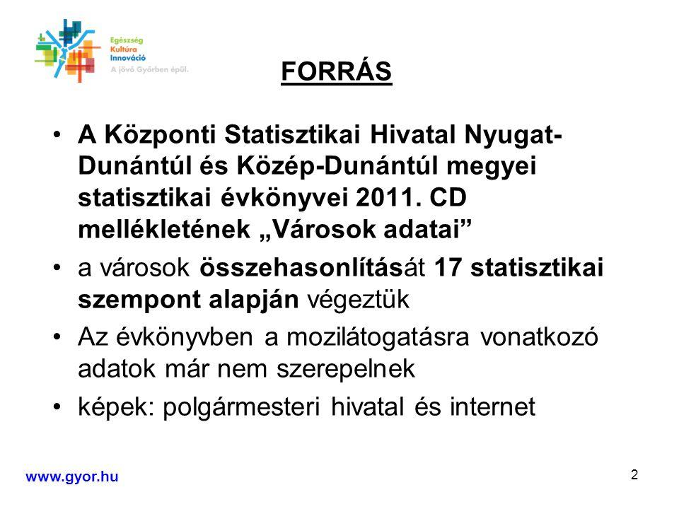 3 VIZSGÁLT MEGYEI JOGÚ VÁROSOK www.gyor.hu