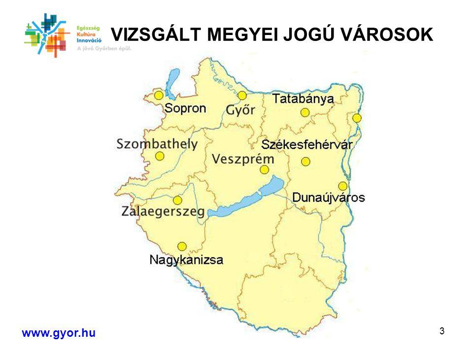 24 2009.2010. 2011. Tatabánya IX. VIII. VII. (107pont) Dunaújváros VII.