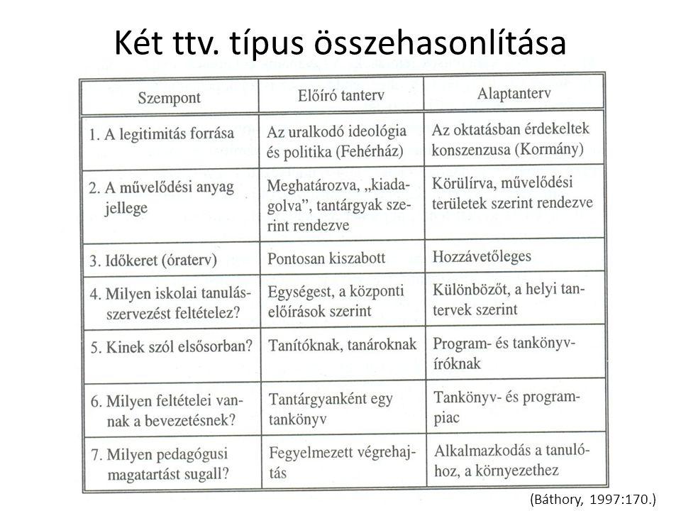 Két ttv. típus összehasonlítása (Báthory, 1997:170.)