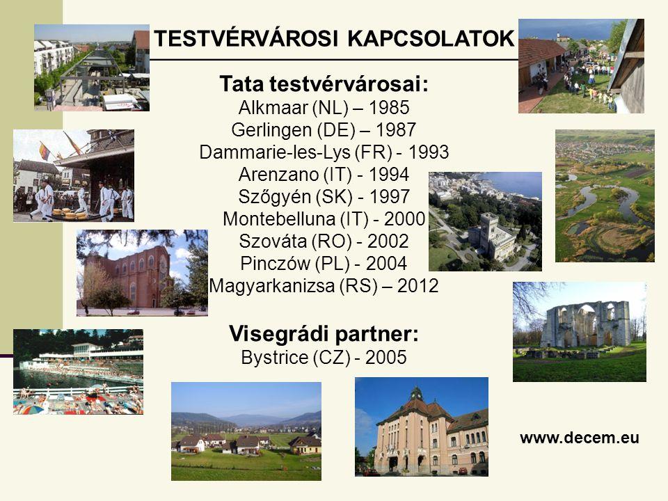 TESTVÉRVÁROSI KAPCSOLATOK Tata testvérvárosai: Alkmaar (NL) – 1985 Gerlingen (DE) – 1987 Dammarie-les-Lys (FR) - 1993 Arenzano (IT) - 1994 Szőgyén (SK) - 1997 Montebelluna (IT) - 2000 Szováta (RO) - 2002 Pinczów (PL) - 2004 Magyarkanizsa (RS) – 2012 Visegrádi partner: Bystrice (CZ) - 2005 www.decem.eu