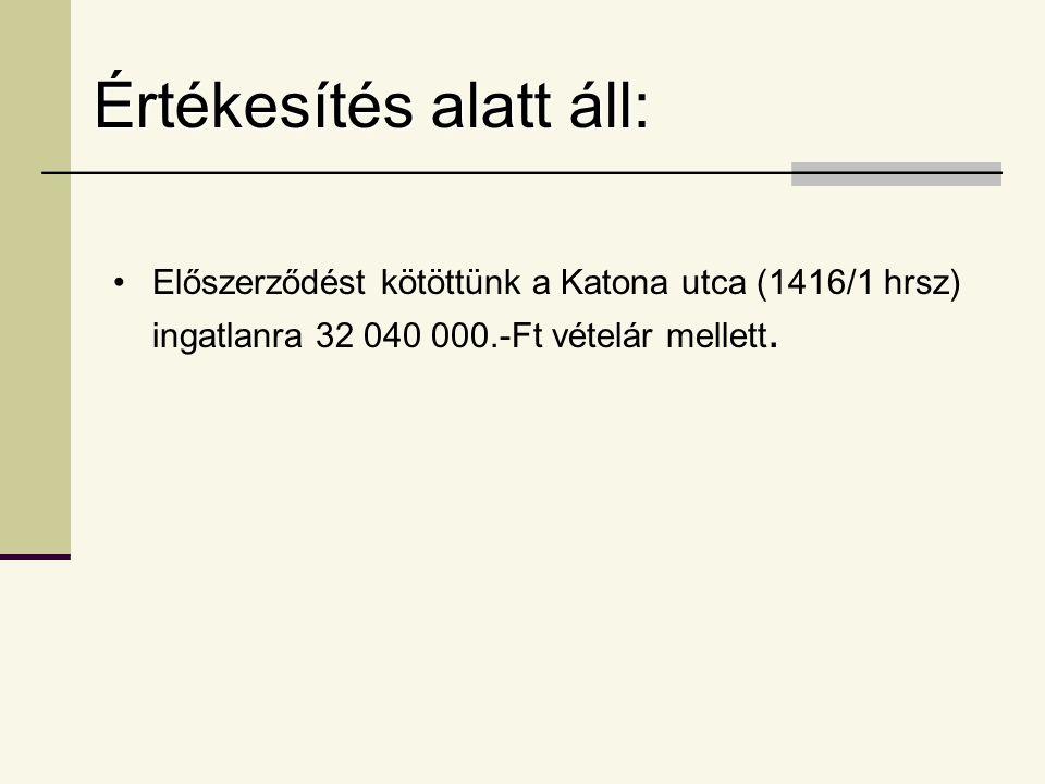 Értékesítés alatt áll: Előszerződést kötöttünk a Katona utca (1416/1 hrsz) ingatlanra 32 040 000.-Ft vételár mellett.