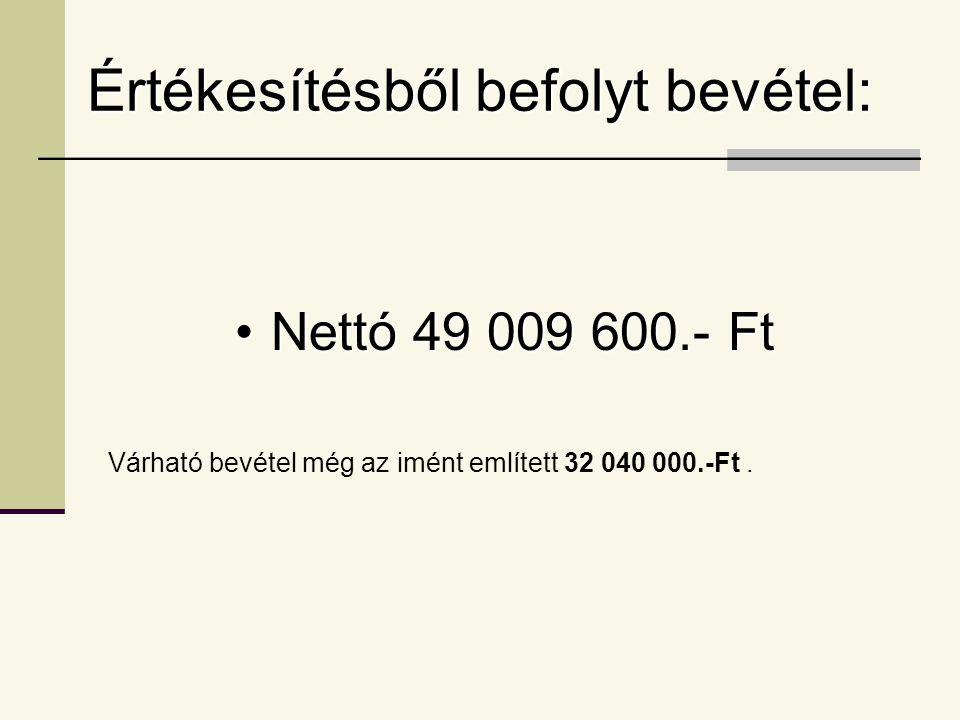 Értékesítésből befolyt bevétel: Nettó 49 009 600.- FtNettó 49 009 600.- Ft Várható bevétel még az imént említett 32 040 000.-Ft.