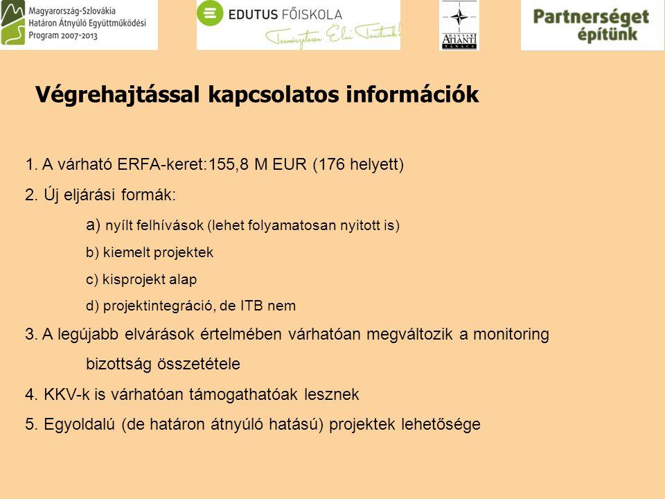 1. A várható ERFA-keret:155,8 M EUR (176 helyett) 2.