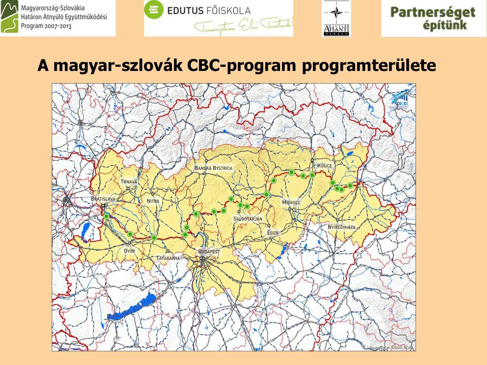 A magyar-szlovák CBC-program programterülete