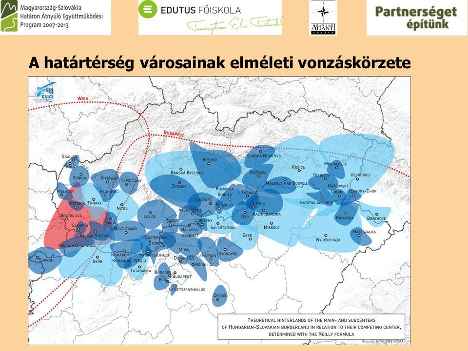 A határtérség városainak elméleti vonzáskörzete