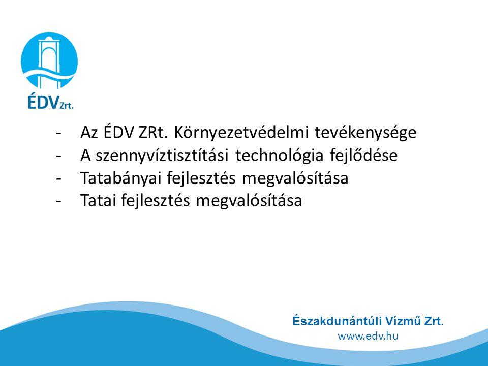 Északdunántúli Vízmű Zrt.www.edv.hu -Az ÉDV ZRt.
