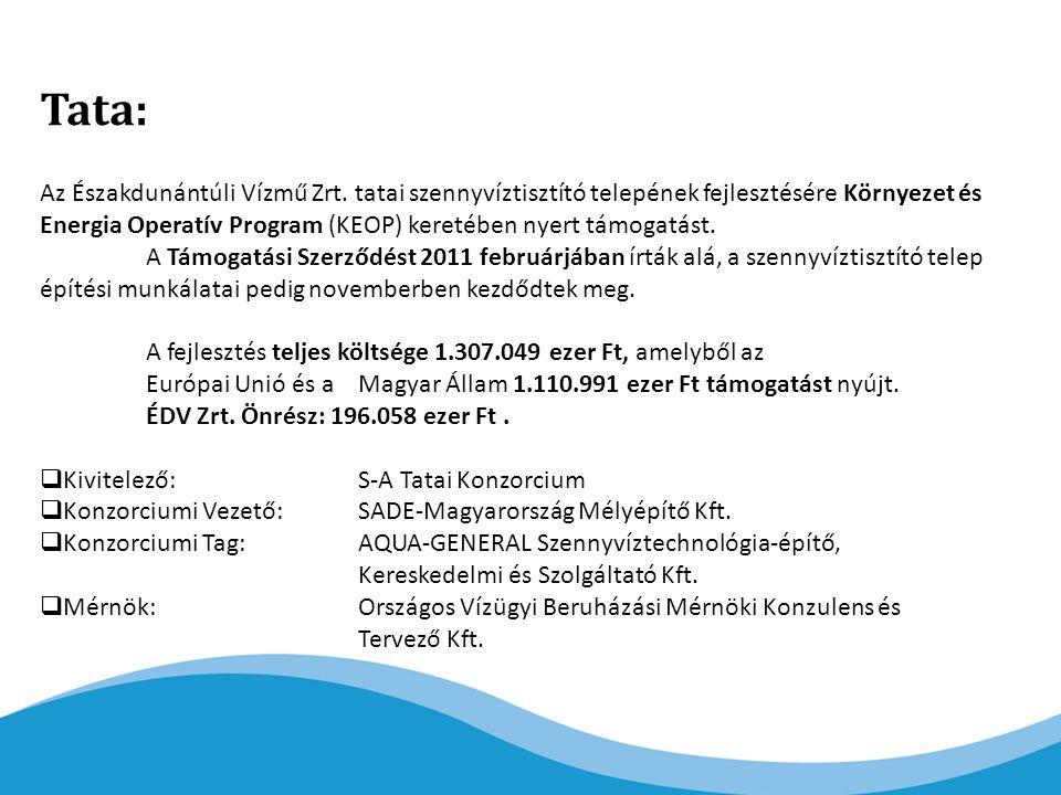 Az Északdunántúli Vízmű Zrt.