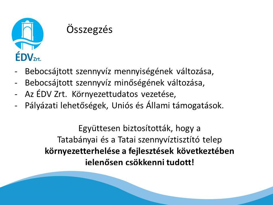 -Bebocsájtott szennyvíz mennyiségének változása, -Bebocsájtott szennyvíz minőségének változása, -Az ÉDV Zrt.