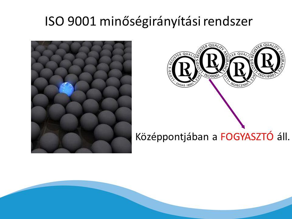 ISO 9001 minőségirányítási rendszer Középpontjában a FOGYASZTÓ áll.