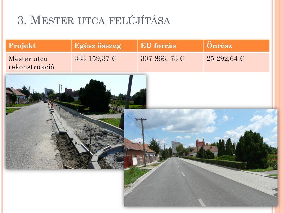 3. M ESTER UTCA FELÚJÍTÁSA ProjektEgész összegEU forrásÖnrész Mester utca rekonstrukció 333 159,37 €307 866, 73 €25 292,64 €