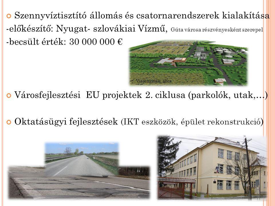 Szennyvíztisztító állomás és csatornarendszerek kialakítása -előkészítő: Nyugat- szlovákiai Vízmű, Gúta városa részvényesként szerepel -becsült érték: 30 000 000 € Városfejlesztési EU projektek 2.