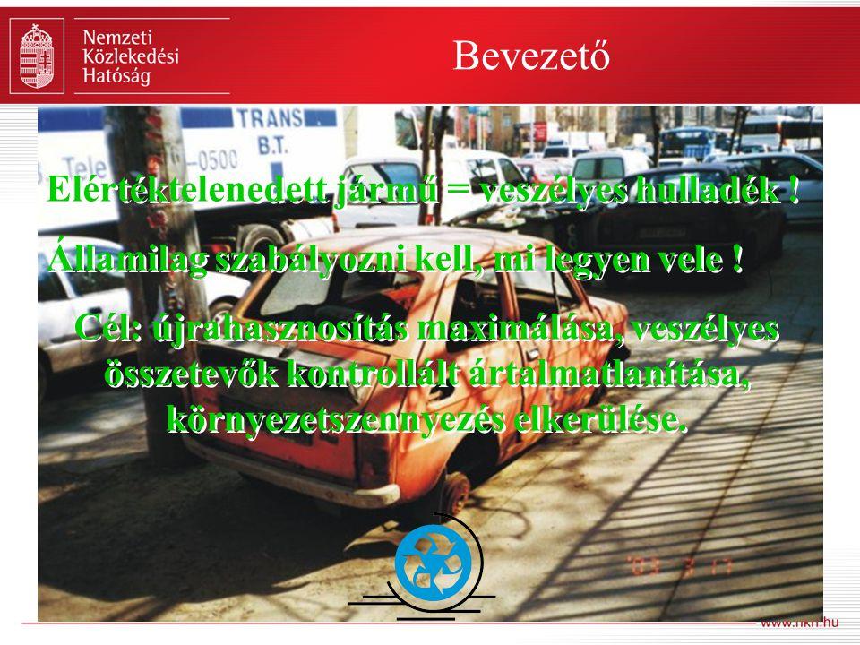 Bevezető Elértéktelenedett jármű = veszélyes hulladék ! Államilag szabályozni kell, mi legyen vele ! Cél: újrahasznosítás maximálása, veszélyes összet