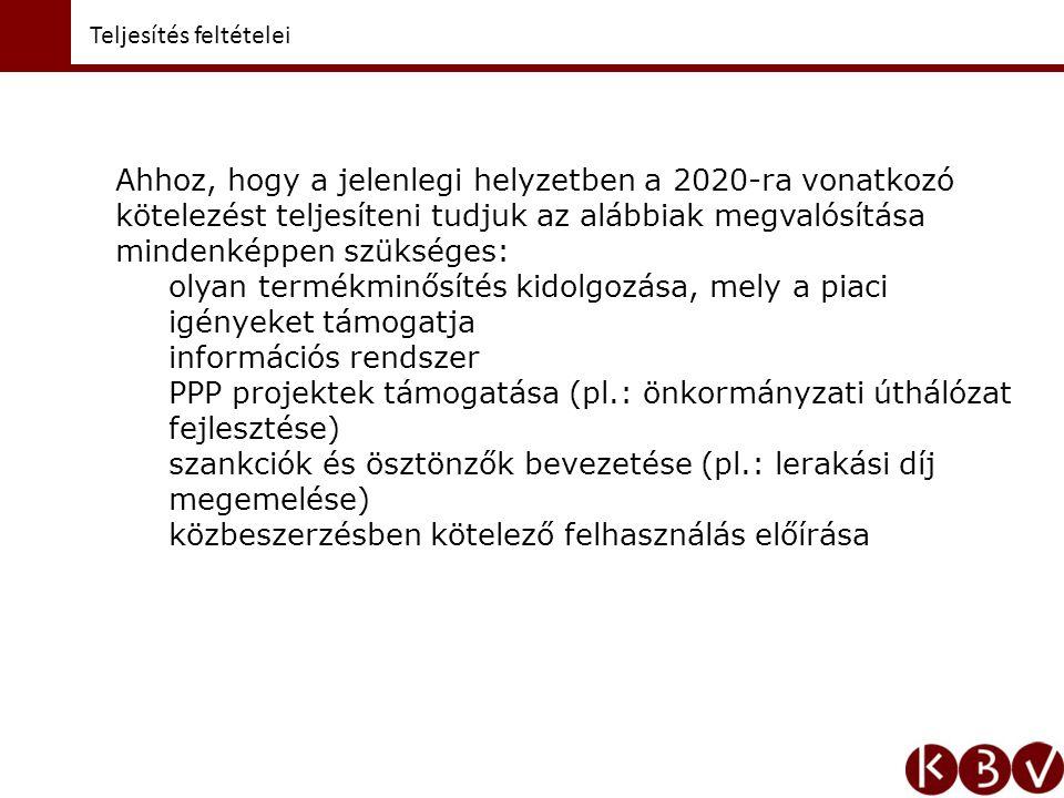 Ahhoz, hogy a jelenlegi helyzetben a 2020-ra vonatkozó kötelezést teljesíteni tudjuk az alábbiak megvalósítása mindenképpen szükséges: olyan termékminősítés kidolgozása, mely a piaci igényeket támogatja információs rendszer PPP projektek támogatása (pl.: önkormányzati úthálózat fejlesztése) szankciók és ösztönzők bevezetése (pl.: lerakási díj megemelése) közbeszerzésben kötelező felhasználás előírása Teljesítés feltételei