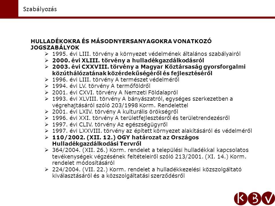 Szabályozás  192/2003.(XI. 26.) Korm.