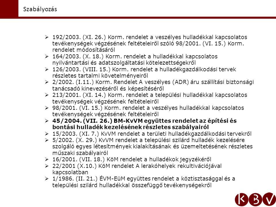 Szabályozás  192/2003. (XI. 26.) Korm.