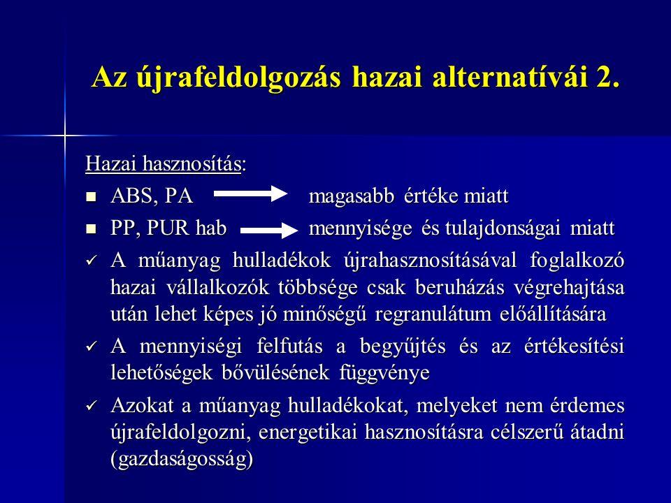 Az újrafeldolgozás hazai alternatívái 2. Hazai hasznosítás: ABS, PA magasabb értéke miatt ABS, PA magasabb értéke miatt PP, PUR hab mennyisége és tula
