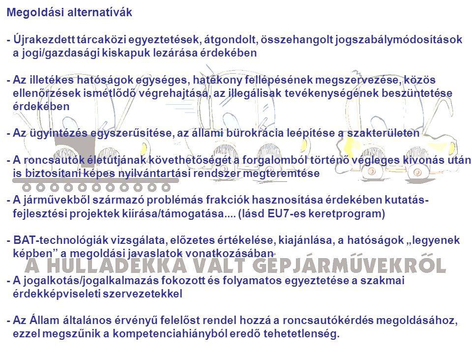 Megoldási alternatívák - Újrakezdett tárcaközi egyeztetések, átgondolt, összehangolt jogszabálymódosítások a jogi/gazdasági kiskapuk lezárása érdekébe