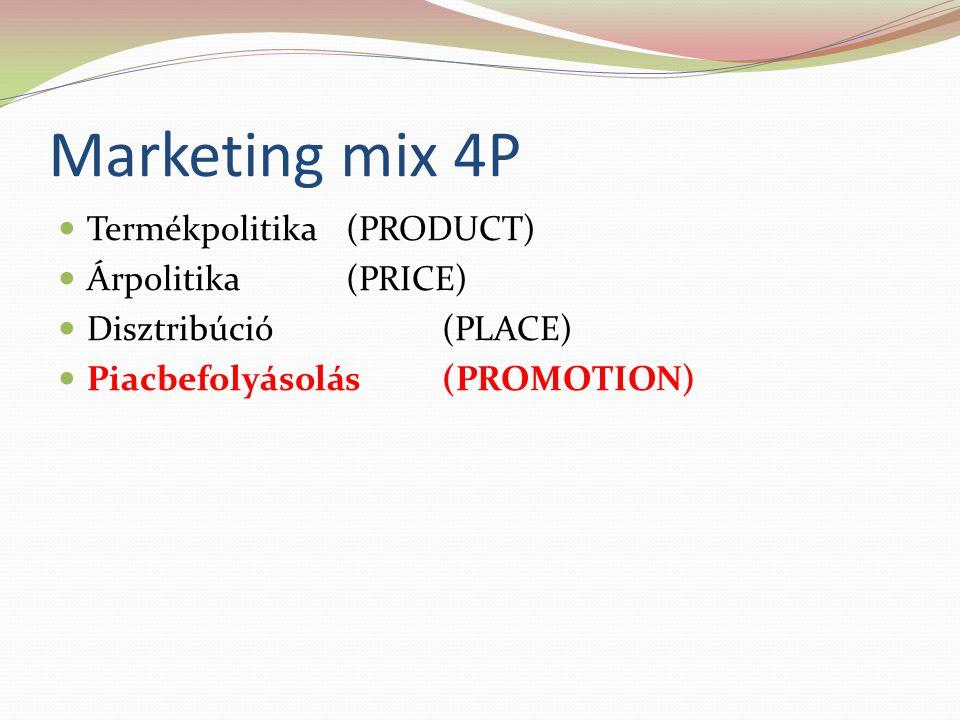 Marketing mix és üzleti terv