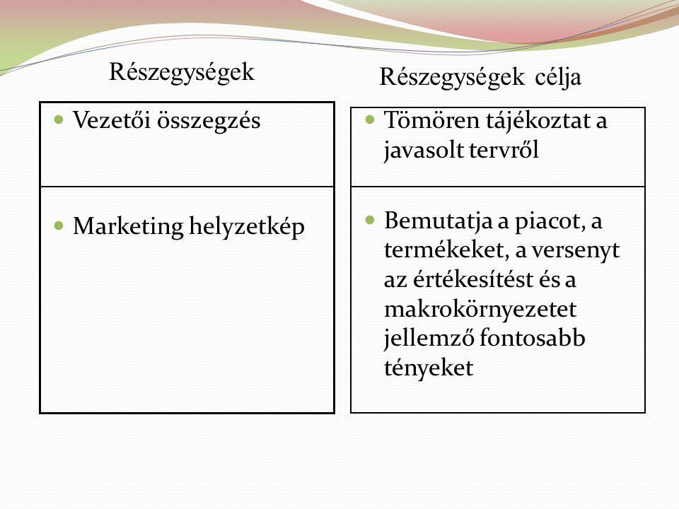 Marketing terv készítése A marketingmenedzsment feladatának egyik legfontosabb a marketing terv. A marketing terv vázolja fel azt, hogy hogyan fogjuk