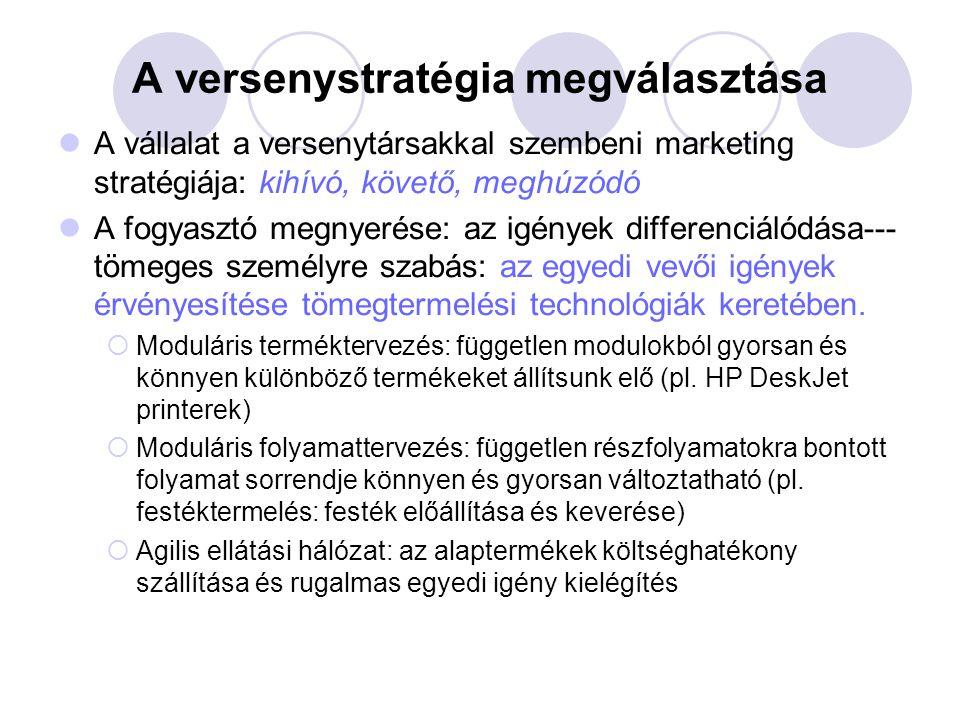 A versenystratégia megválasztása A vállalat a versenytársakkal szembeni marketing stratégiája: kihívó, követő, meghúzódó A fogyasztó megnyerése: az ig