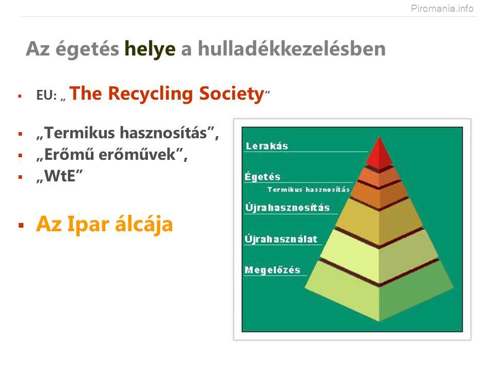 """ EU : """" The Recycling Society """"  """"Termikus hasznosítás"""",  """"Erőmű erőművek"""",  """"WtE""""  Az Ipar álcája Piromania.info Az égetés helye a hulladékkezel"""