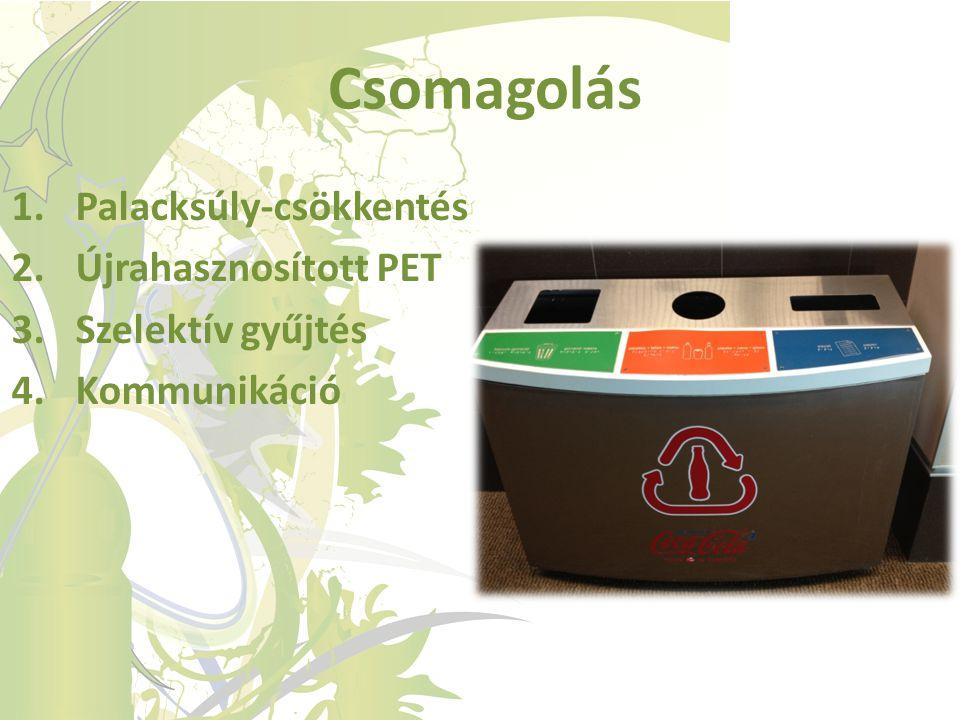Csomagolás 1.Palacksúly-csökkentés 2.Újrahasznosított PET 3.Szelektív gyűjtés 4.Kommunikáció