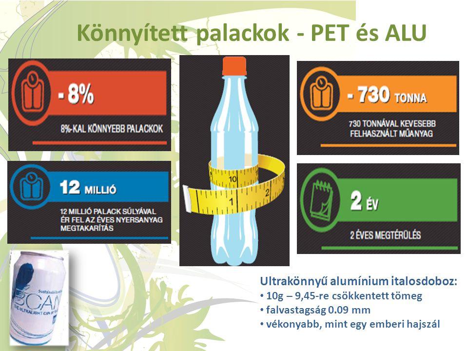 Könnyített palackok - PET és ALU Ultrakönnyű alumínium italosdoboz: 10g – 9,45-re csökkentett tömeg falvastagság 0.09 mm vékonyabb, mint egy emberi ha